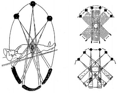 Những điểm cơ bản về vật lý và kỹ thuật chụp cắt lớp vi tính